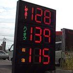 ハイオクとレギュラー ガソリンの違いとは